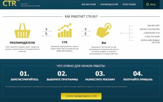 Обзор партнёрской программы CTR.Ru