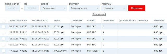 биржа покупки подписок
