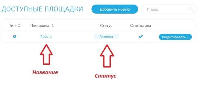 статус добавленного сайта в партнерку