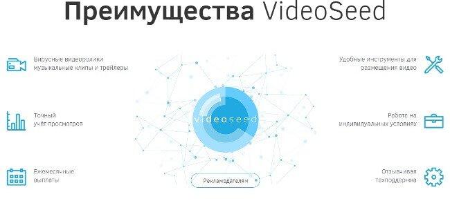 кино партнерка VideoSeed