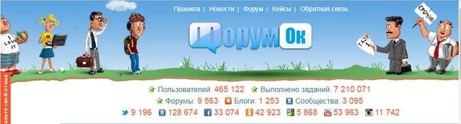 биржа форумок