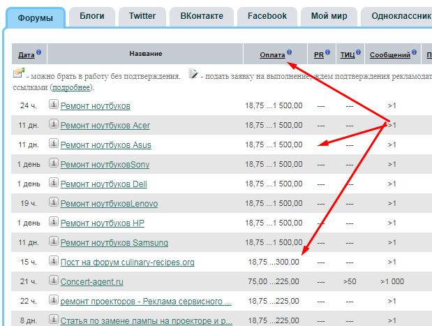 список доступных заданий и цена
