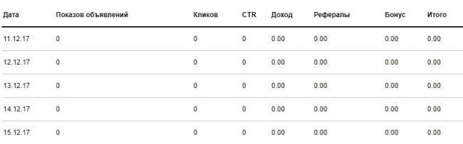 статистика в виде таблицы
