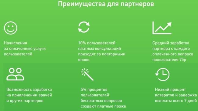 преимущества Sprosivracha.com