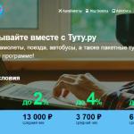 Обзор партнёрской программы Tutu.ru