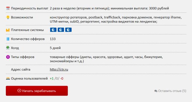 партнерская cpa-сеть ctr.ru работает на широкое ГЕО