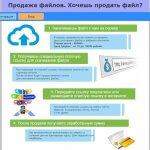 ProdaFile.ru — обзор файлообменника с возможностью продаж файлов