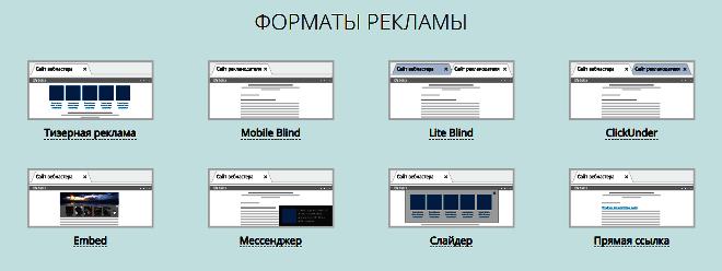 форматы рекламы в визитвеб