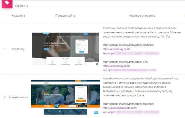 Сайты партнёрской программу edu-money