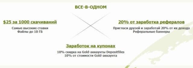 заработок на Deposit Files